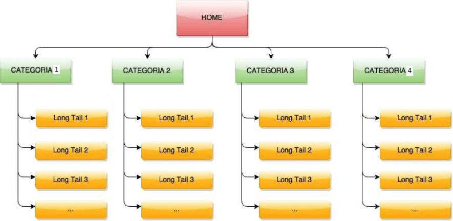 ejemplo-estructura-web